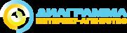 Создание и продвижение сайтов в Ижевске